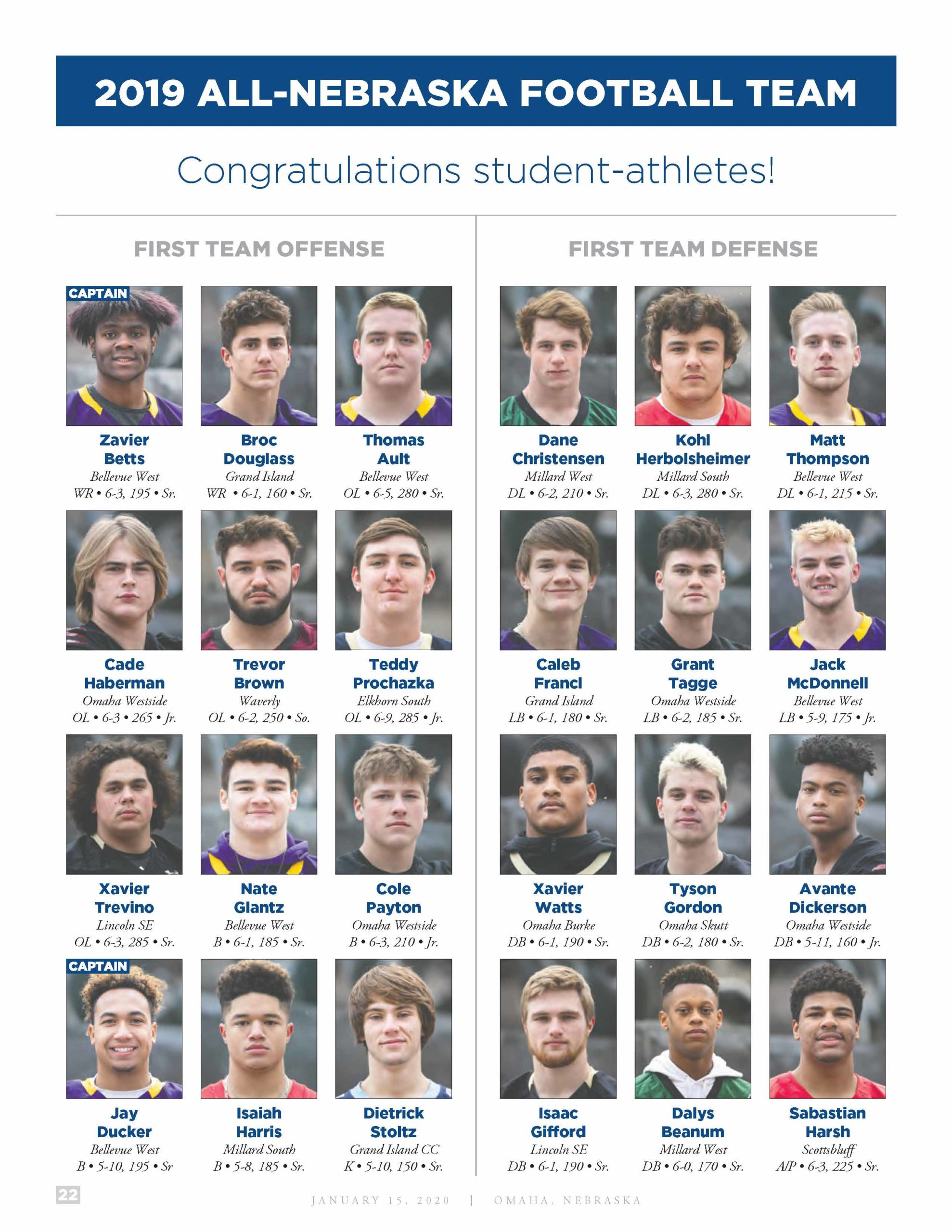 Omaha World Herald All Nebraska High School Football Team Outland Trophy Award Dinner Tvpg • documentaries, reality • tv series (2014). all nebraska high school football team